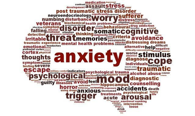 άγχος, Τι ακριβώς είναι το άγχος
